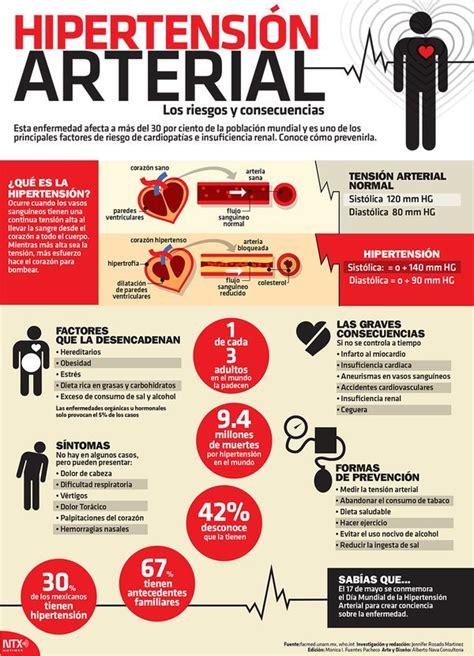 lagrimas de sal la historia del medico de hipertensi 243 n arterial infograf 237 as en castellano