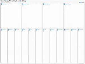 quarterly amp monthly goal setting with whiteboard and