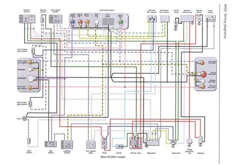 Bor Tuner Elektrik piaggio nrg mc3 wiring diagram wiring diagram fretboard