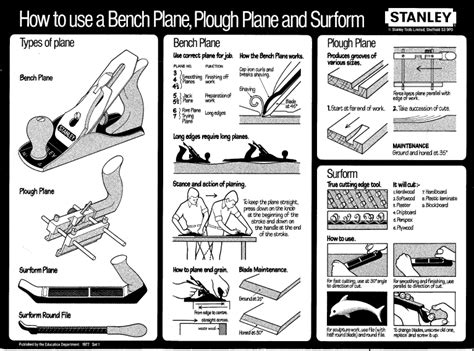 woodwork stanley bench plane pdf plans