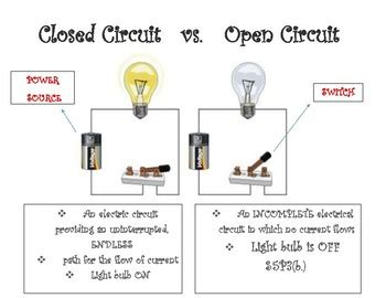 open and closed circuits for open circuit diagram open circuit test transformer exle