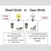 Electrical Circuits Anchor Chart