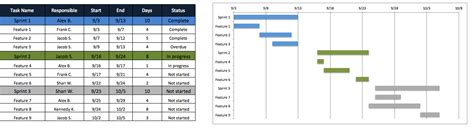 Free Excel Project Management Templates Planning Template Excel