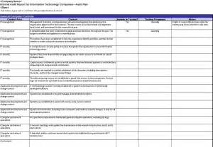 Audit Templates Checklists by Best Photos Of Audit Checklist Template Excel Quality