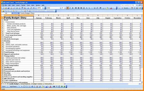 Dave Ramsey Allocated Spending Plan Worksheet by 9 Dave Ramsey Budget Spreadsheet Precis Format