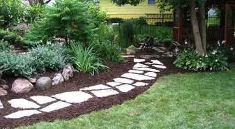 Landscape Architecture Design Ideas Getting Acquainted With Landscape Design Software