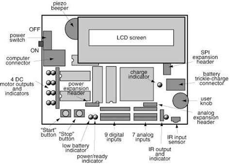 diagram of computer hardware 17 best images about computer on hardware