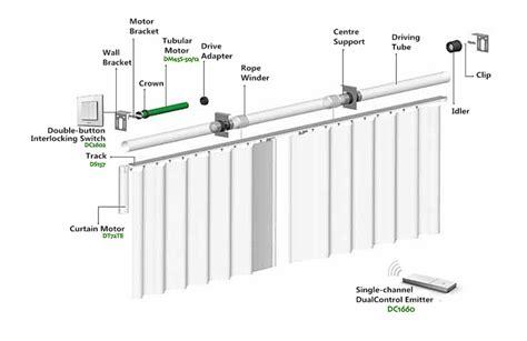 roller shutter motor wiring diagram efcaviation