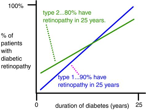 diabetic retinopathy  eliminating blindness  iceland