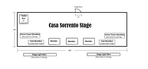 casa sorrento casa sorrento pizzeria wine spirits booking