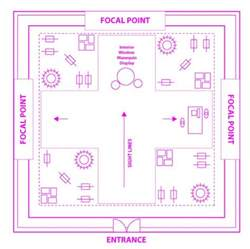 Clothing Store Floor Plan Fashion Store Layout Store Design And Layout Different