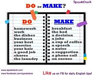 Make speakdeck blog