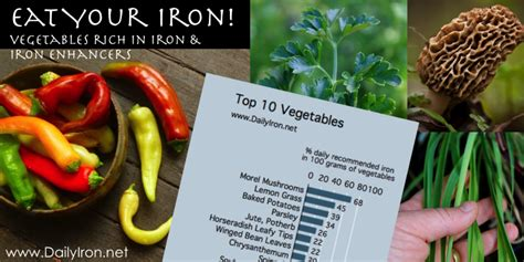 vegetables with iron vegetables high in iron