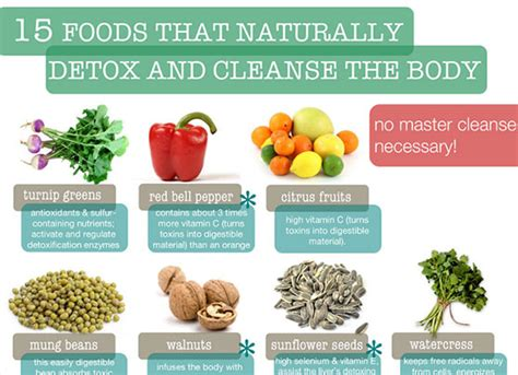 Foods That Cleanse And Detox Your by 15 Foods That Detox Your Dr Sam Robbins