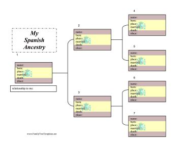 printable spanish family tree templates spanish ancestry chart template
