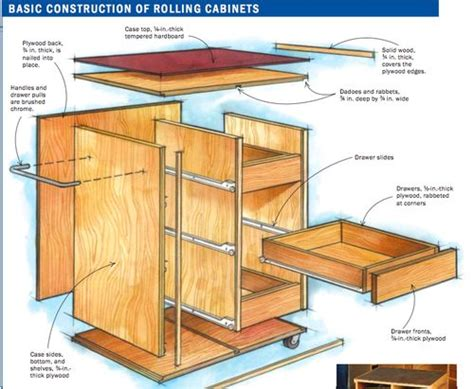 New Yankee Workshop Kitchen Cabinets Woodwork Yankee Woodworking Plans Pdf Plans