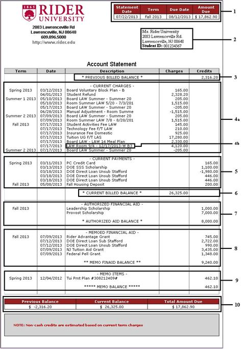 Scholarship Statement Guide Billing Statement Guides Rider