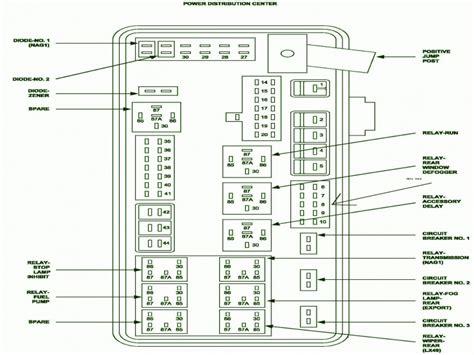 2013 honda accord turn signal fuse location html autos post