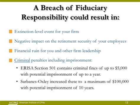 erisa section 502 a 1 b fiduciary responsibilities and risks