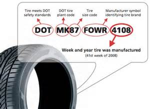 Car Tire Age Safety How To Maintain Car Tires