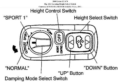 honda fit wiring diagram japanese honda auto wiring diagram
