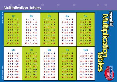 Multiplek Tebal 2 Cm free worksheets 187 11 to 20 table free math worksheets for kidergarten and preschool children