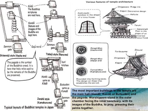 Japanese House Plans traditional japanese architecture