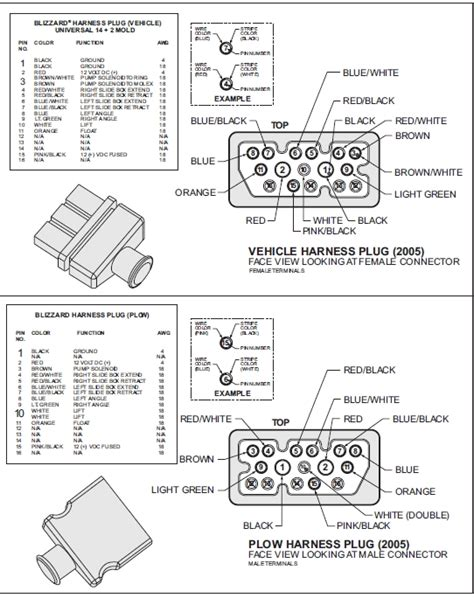 sno pro 3000 wiring diagram wiring diagram