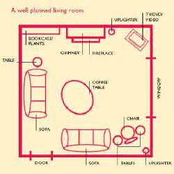 Feng Shui Livingroom Feng Shui Living Room Layout Decorating Pinterest