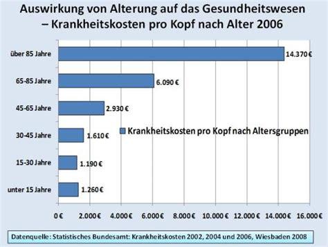häuser in deutschland senioren