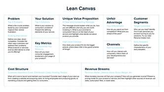 Lean Canvas Template Pdf by Xtensio How To Create A Lean Canvas