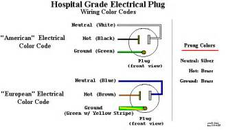 ac wire colors european electrical outlet wiring get free image about
