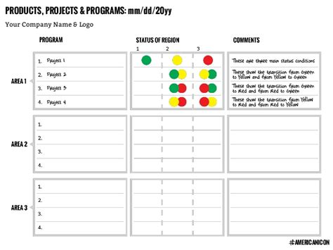 mulally business plan review format upcoming slideshare