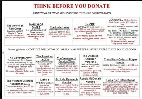 image gallery legitimate charity list