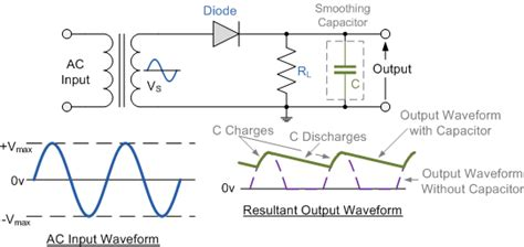 half rectifier diode half wave rectifier with smoothing capacitor assignment help power diode