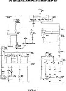 1996 jeep cherokee ignition switch wiring diagram on