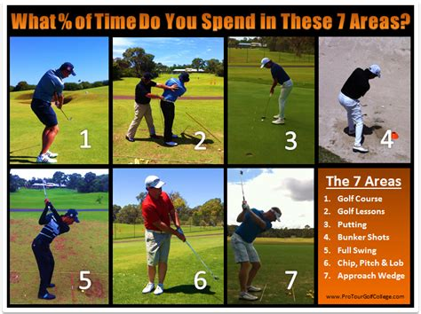 amature swing how to be a pro golfer the 7 critical steps you must take