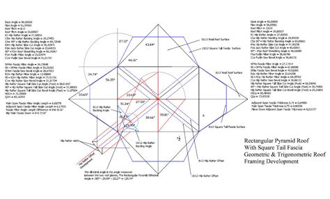 How To Build A Pyramid Roof Treatise On Those Parts Of Geometry Needed By Craftsmen