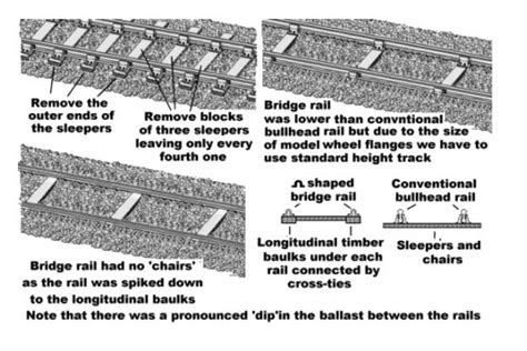 train sections are called british track gauge loading gauge