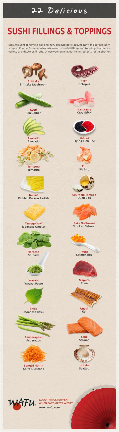 Interior Decorating Websites by 22 Delicious Sushi Fillings Amp Toppings Infographic Exaltus