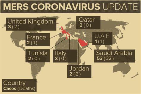 epidemia mers coronavirus mediorientale emergenza