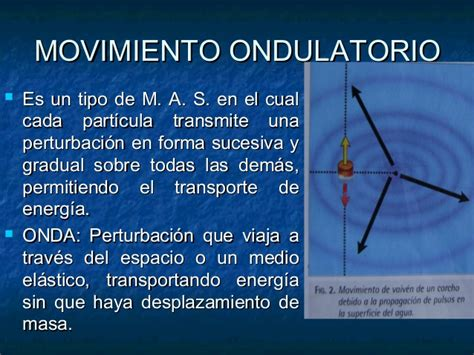 imagenes en movimiento concepto diapositivas movimiento ondulatorio