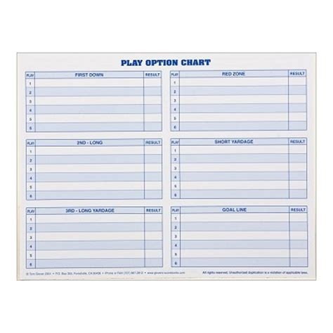 charting football plays templates s football play options chart 30 charts pack