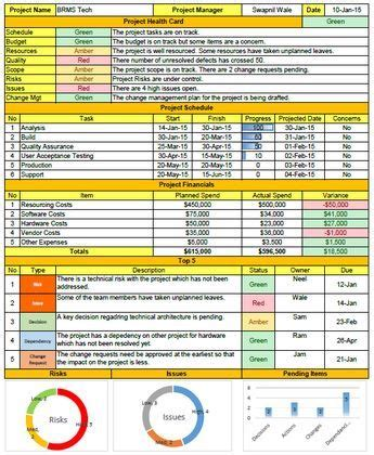 weekly status report format excel  good hacks project management templates project