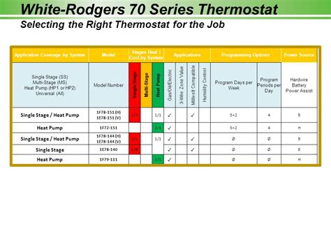 white rodgers thermostat wiring diagram 1f79 44 wiring