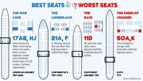 safest seats on a plane what are the safest seats on an airplane quora
