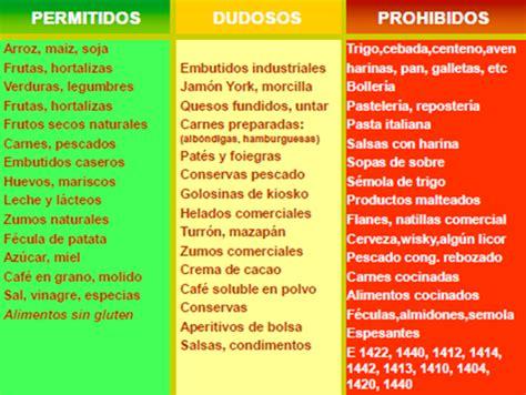 alimentos prohibidos para celiacos celiacos 100x100nutricion