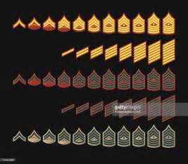marine corps ranks united states marine corps enlisted rank patches and