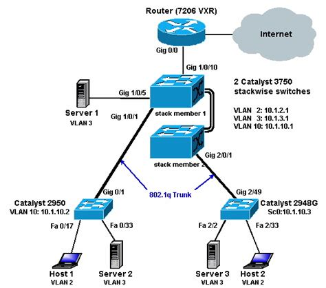 vlan diagram visio vlan diagrams search engine at search