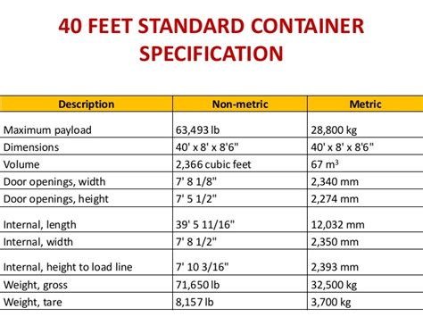 40 meters in feet types of containers